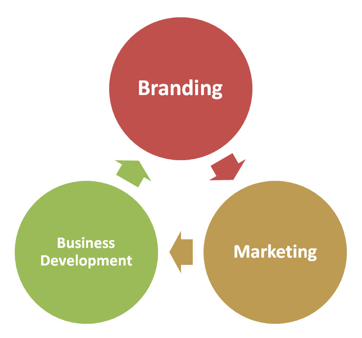Need To Know Branding Reidel Law Firm: Institute Of Continuing Legal Education