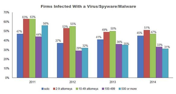 Firms-with-virus